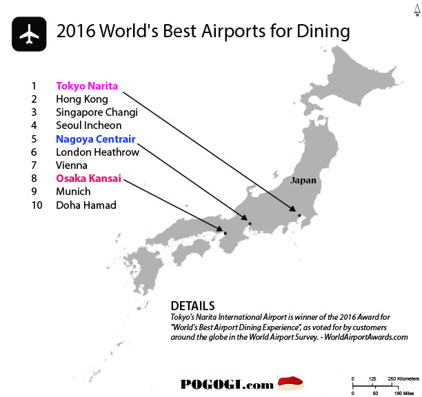 Infographic on Top Ten Airport food in the World. Tokyo Narita and Osaka Kansai