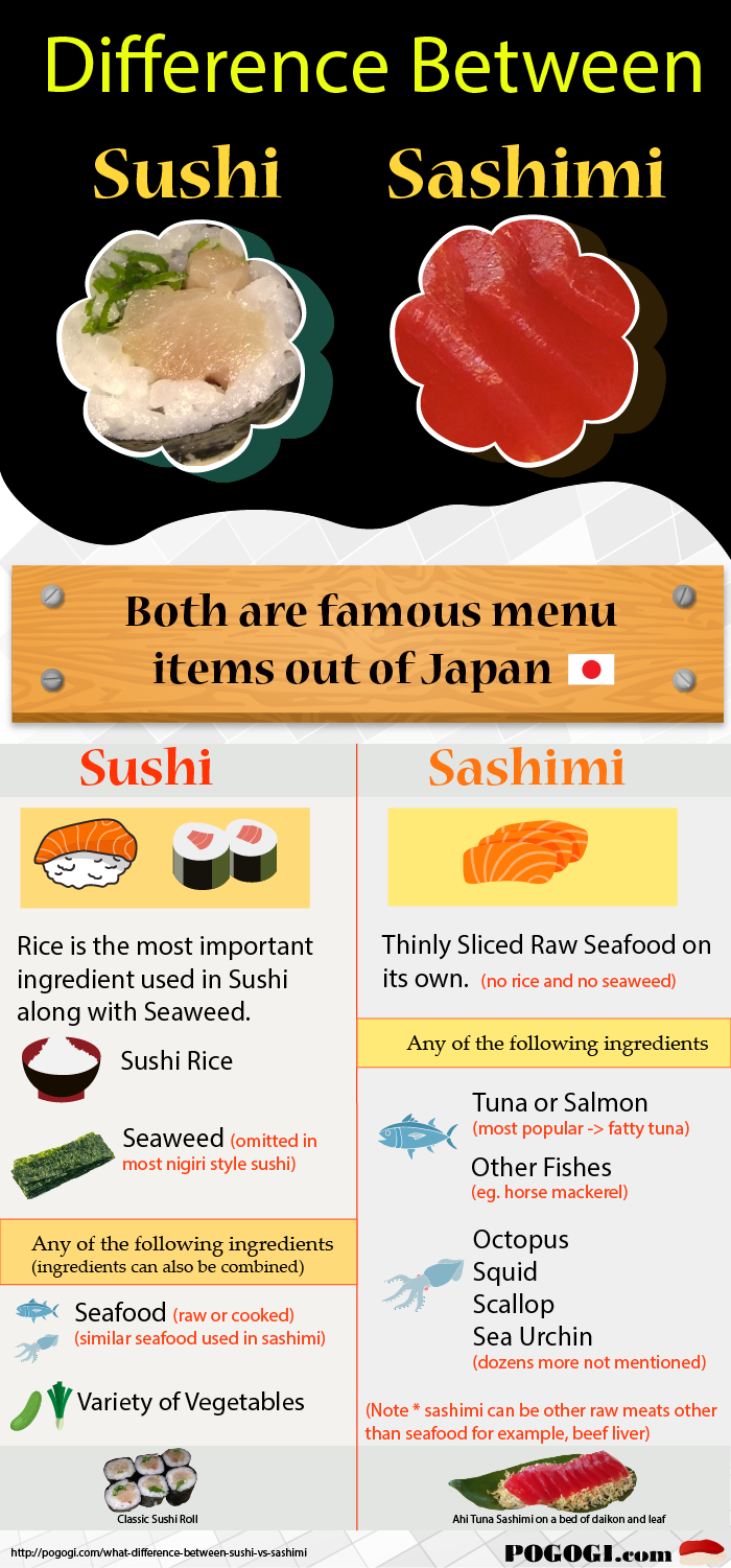 sushi and sashimi differences - INFOGRAPHIC by Pogogi