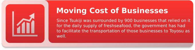 Toyosu Fish Market - cost fact_banner_large.png